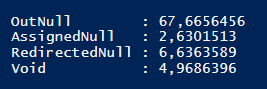 measure null powershell