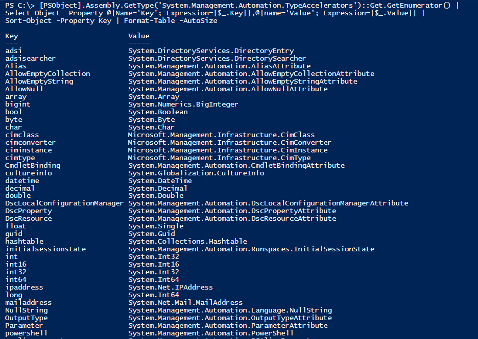 get-type-accelerators-powershell