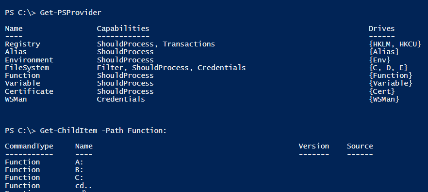 psprovider-function-powershell