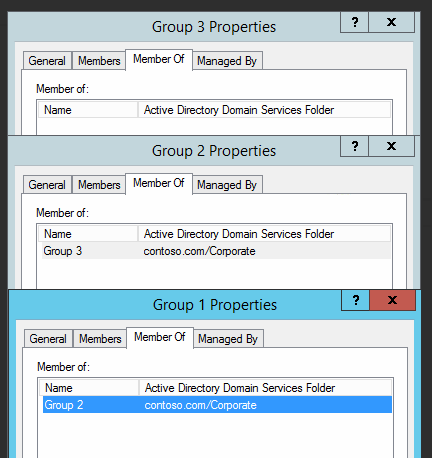 nested groups powershell group1 group2 group3