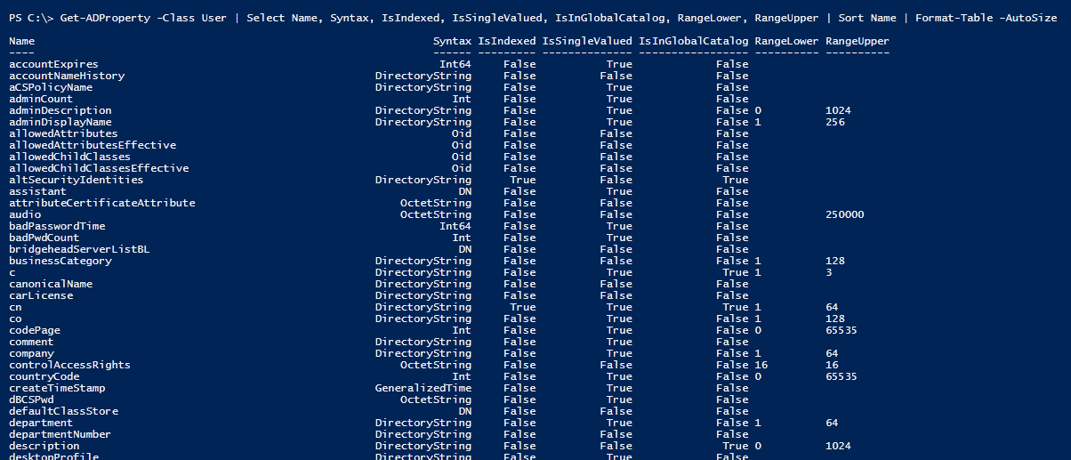 powershell-list-properties-class-active-directory-optional-mandatory