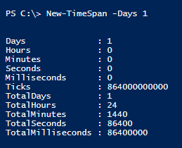 new-timespan-days-powershell