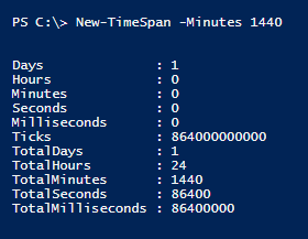new-timespan-minutes-powershell